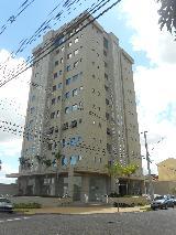 Alugar Comercial / Sala em Ribeirão Preto. apenas R$ 1.540,00